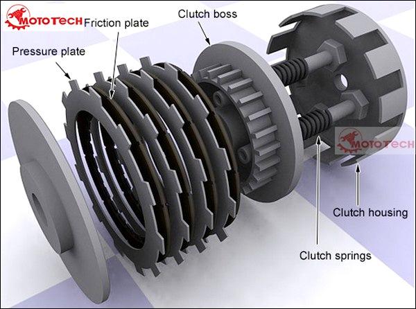 cấu tạo bộ ly hợp xe máy